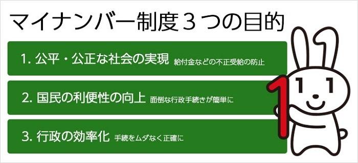 マイナンバー制度の3つの目的