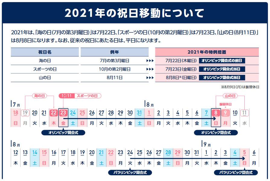 オリンピック 2021 年 祝日 令和3年(2021年)の国民の祝日・休日
